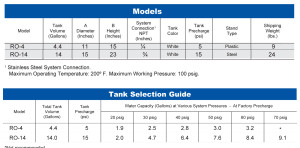 amtrol_ro-storage-tanks_pg01